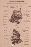 Cincinnati 4 & 5 Milling Machine, Service and Repair Parts Manual Year (1940)