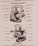 Cincinnati 2ML, 2MI 3MI, Model LL, Milling Machines Service & Parts Manual 1957