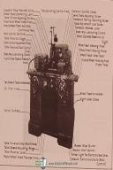 """Norton 4"""" Type C Cylindrical Grinder Parts List Manual Year (1954)"""