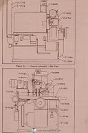 Sheffield No. 109 Annular Form Grinder Parts List Manual Year (1951)