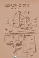 Thompson Type B & C, Surface Grinding Machines Operating & Parts List Manual