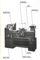 Victor 1600/2000 Series Lathe Operators & Parts Manual